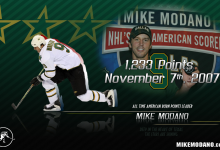 Best Mike Modano NHL Hockey Stars Wallpaper